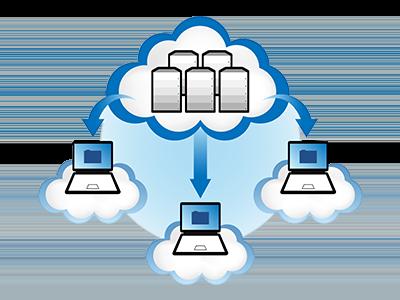 True Cloud Platform by Billixx
