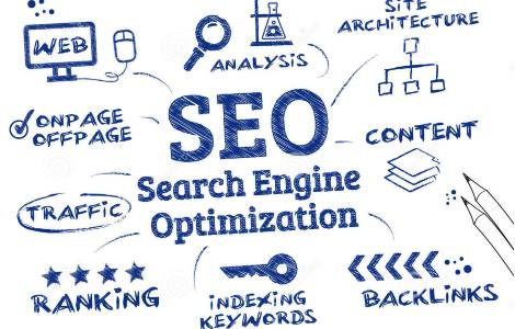 Billixx IT SEO Services